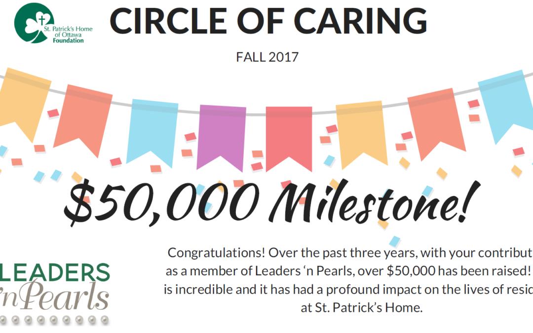 Celebrating a Milestone
